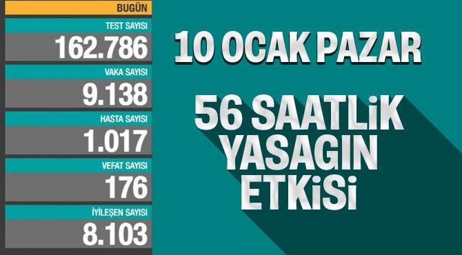 10 Ocak Türkiye koronavirüs tablosu açıklandı